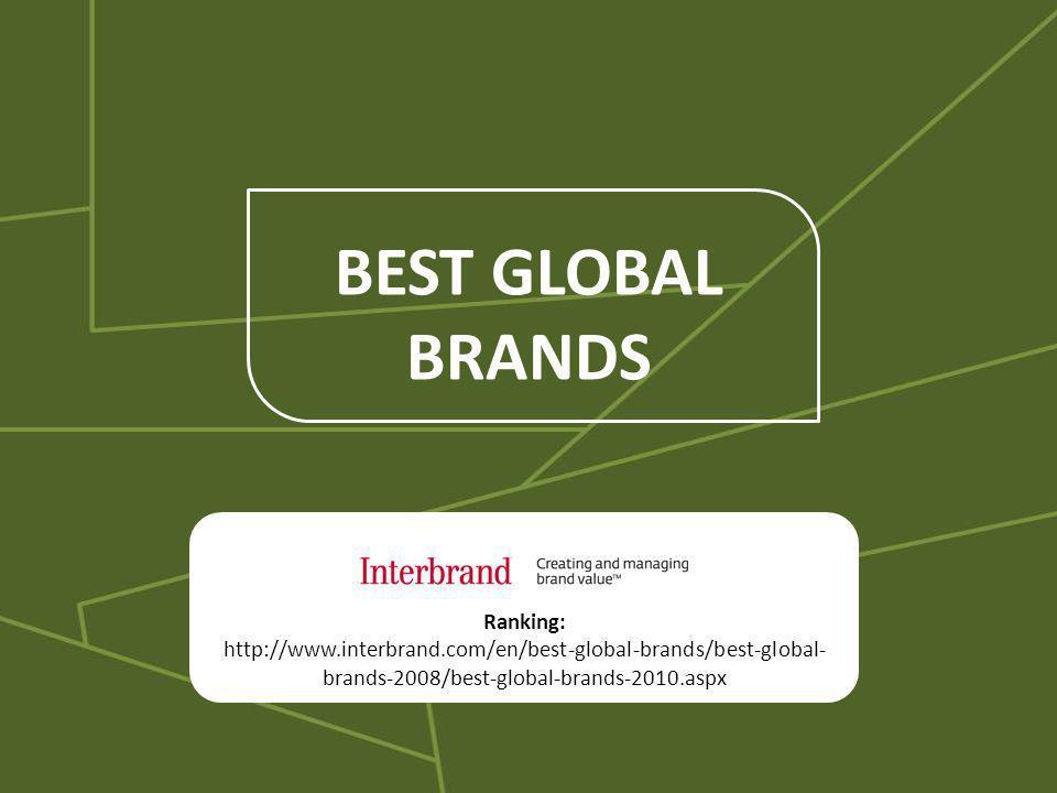 BEST GLOBAL BRANDS Ranking: http://www.interbrand.com/en/best-global-brands/best-global- brands-2008/best-global-brands-2010.aspx