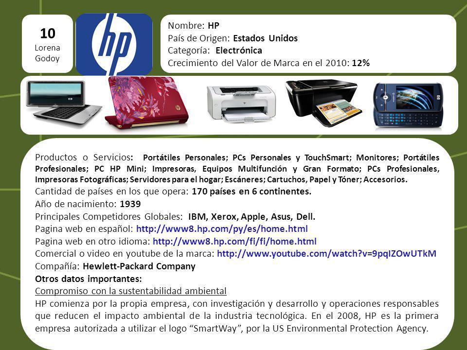10 Lorena Godoy Nombre: HP País de Origen: Estados Unidos Categoría: Electrónica Crecimiento del Valor de Marca en el 2010: 12% Productos o Servicios: