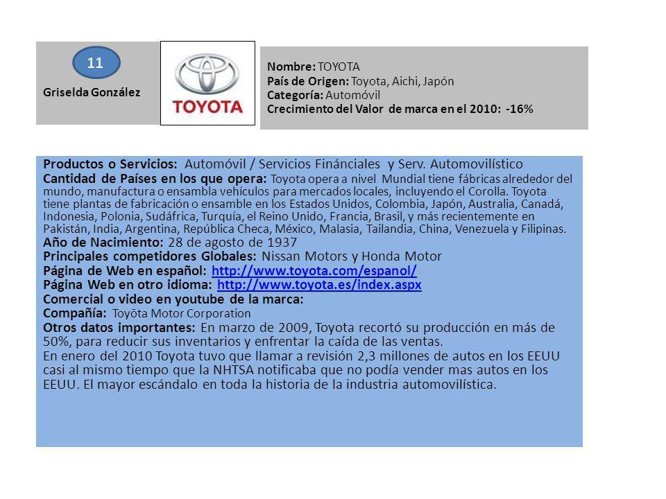 Griselda González Productos o Servicios: Automóvil / Servicios Finánciales y Serv. Automovilístico Cantidad de Países en los que opera: Toyota opera a