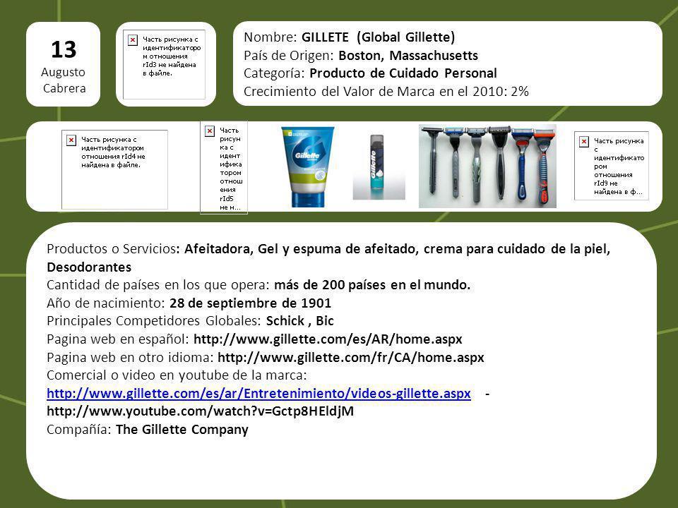 13 Augusto Cabrera Nombre: GILLETE (Global Gillette) País de Origen: Boston, Massachusetts Categoría: Producto de Cuidado Personal Crecimiento del Val