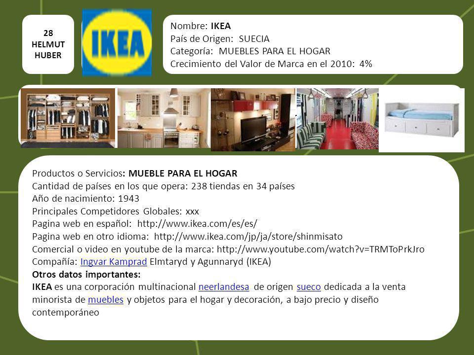 logo 28 HELMUT HUBER Imágenes del producto o servicio Nombre: IKEA País de Origen: SUECIA Categoría: MUEBLES PARA EL HOGAR Crecimiento del Valor de Ma
