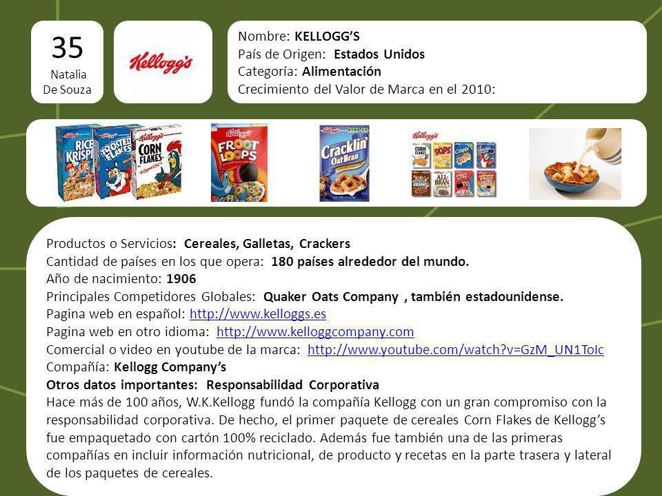 35 Natalia De Souza logo Nombre: KELLOGGS País de Origen: Estados Unidos Categoría: Alimentación Crecimiento del Valor de Marca en el 2010: Productos