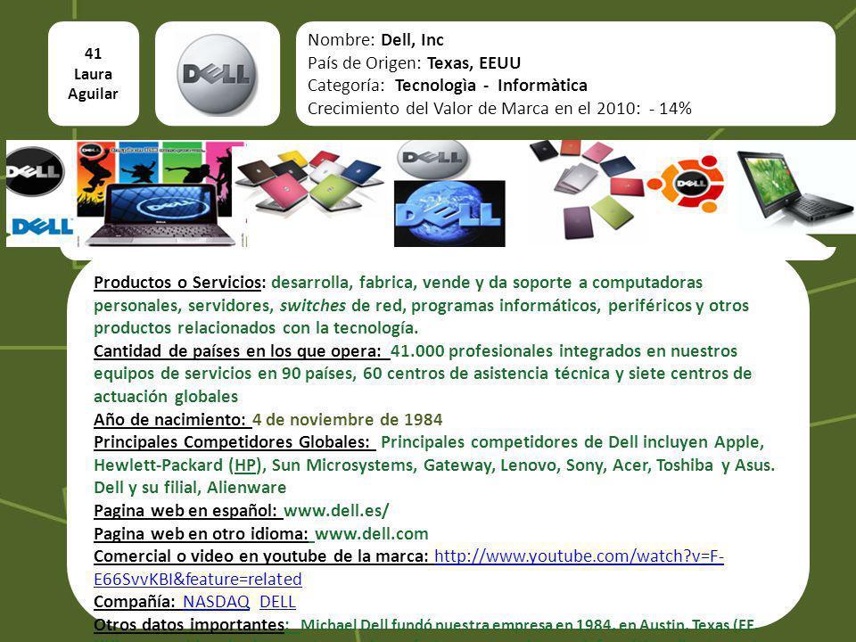 41 Laura Aguilar Nombre: Dell, Inc País de Origen: Texas, EEUU Categoría: Tecnologìa - Informàtica Crecimiento del Valor de Marca en el 2010: - 14% Pr
