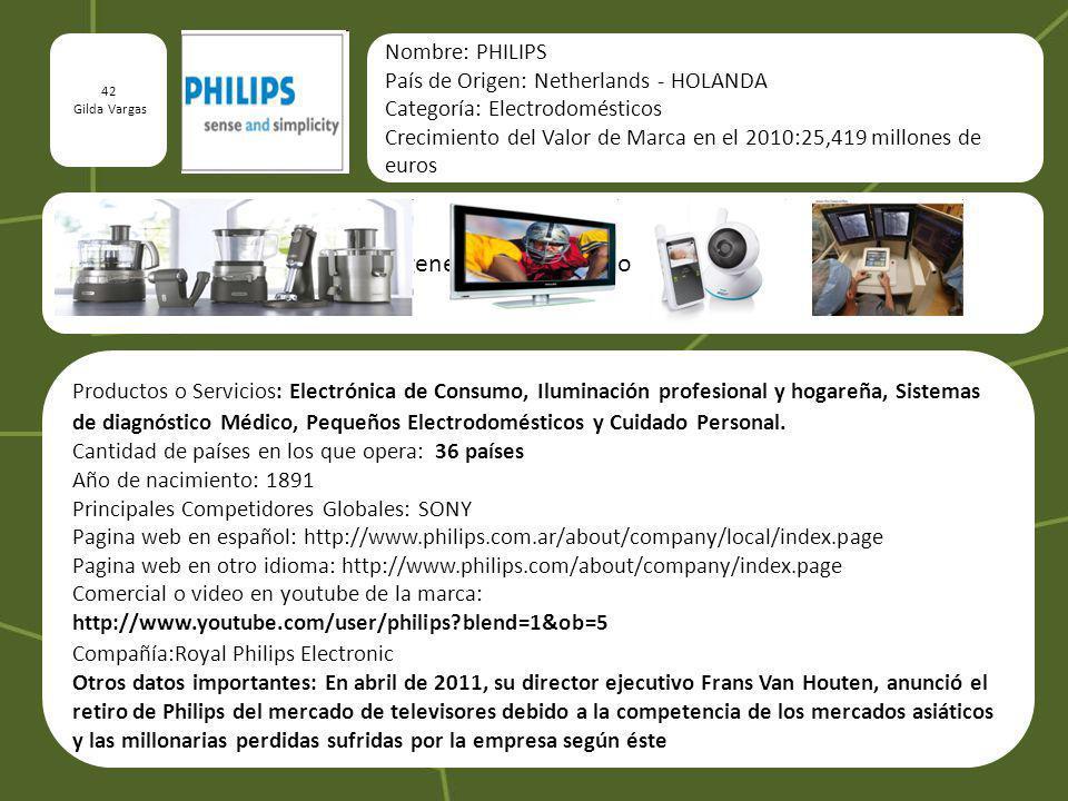 42 Gilda Vargas Imágenes del producto o servicio Nombre: PHILIPS País de Origen: Netherlands - HOLANDA Categoría: Electrodomésticos Crecimiento del Va