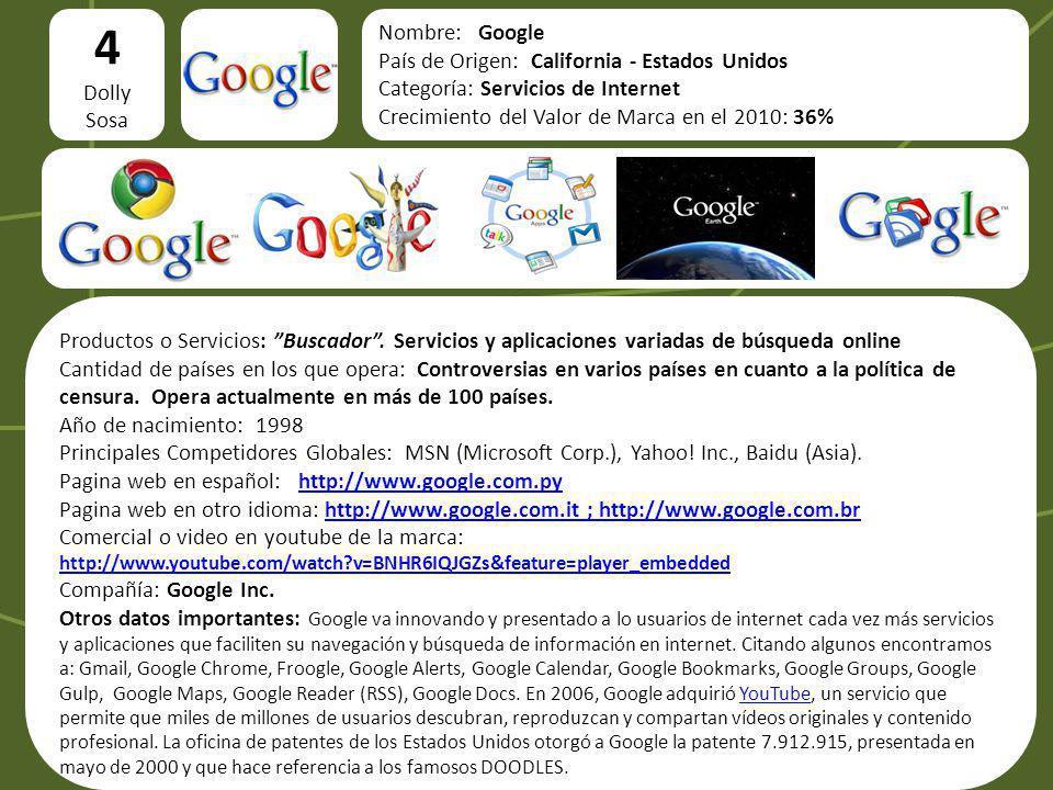 logo 4 Dolly Sosa Nombre: Google País de Origen: California - Estados Unidos Categoría: Servicios de Internet Crecimiento del Valor de Marca en el 201