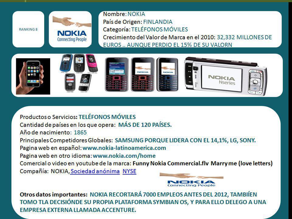 N OMBRE : C ANON C IUDAD - P AÍS DE O RIGEN : J APÓN C ATEGORÍA : P RODUCTOS DE IMAGEN DIGITAL C RECIMIENTO DEL V ALOR DE M ARCA EN EL 2010: Productos o Servicios: productos de imagen digital y equipamiento para oficinas.
