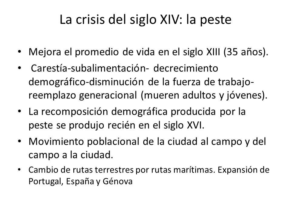 La crisis del siglo XIV: la peste Mejora el promedio de vida en el siglo XIII (35 años).