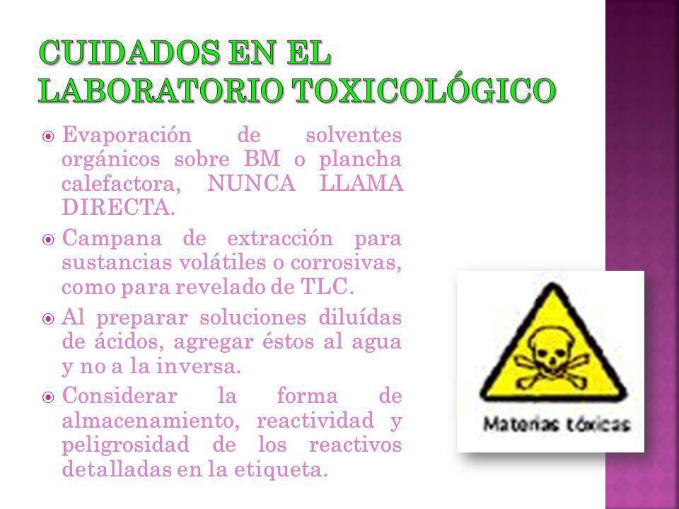 Todo material reutilizable debe decontaminarse con NaClO 10%. Todo material descartable debe colocarse en recipiente resistente a cortaduras y también