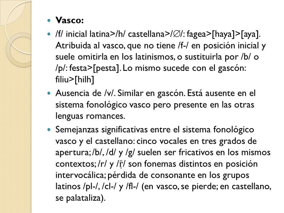 Vasco: /f/ inicial latina>/h/ castellana>/ /: fagea>[haya]>[aya]. Atribuida al vasco, que no tiene /f-/ en posición inicial y suele omitirla en los la