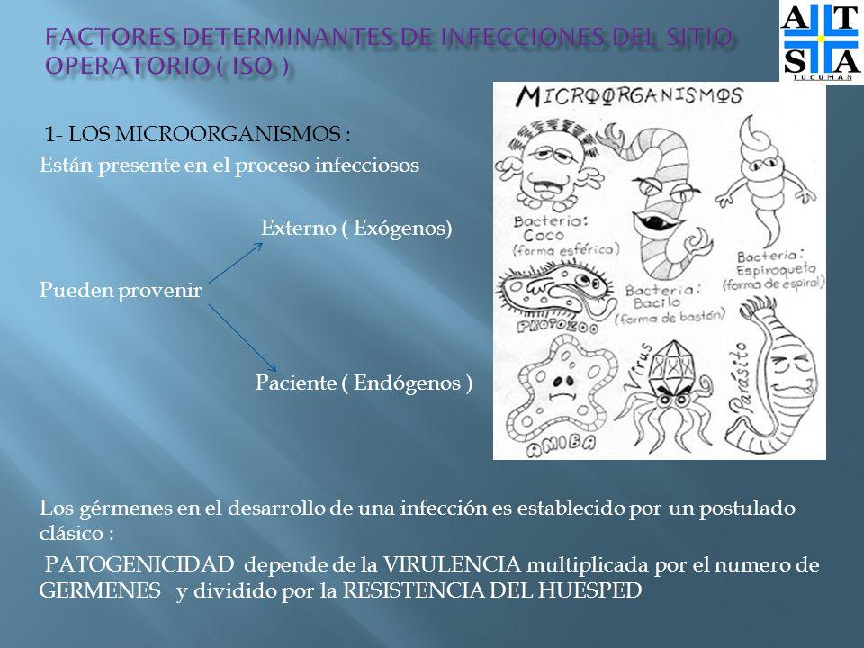 1- LOS MICROORGANISMOS : Están presente en el proceso infecciosos Externo ( Exógenos) Pueden provenir Paciente ( Endógenos ) Los gérmenes en el desarrollo de una infección es establecido por un postulado clásico : PATOGENICIDAD depende de la VIRULENCIA multiplicada por el numero de GERMENES y dividido por la RESISTENCIA DEL HUESPED