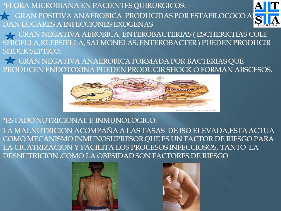*FLORA MICROBIANA EN PACIENTES QUIRURGICOS: GRAN POSITIVA ANAEROBICA PRODUCIDAS POR ESTAFILOCOCO AERUS DAN LUGARES A INFECCIONES EXOGENAS.