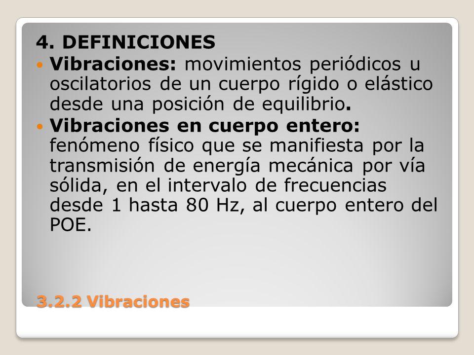 3.2.2 Vibraciones 3.2.2 Vibraciones 4. DEFINICIONES Vibraciones: movimientos periódicos u oscilatorios de un cuerpo rígido o elástico desde una posici