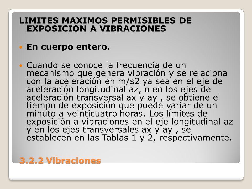 3.2.2 Vibraciones 3.2.2 Vibraciones LIMITES MAXIMOS PERMISIBLES DE EXPOSICION A VIBRACIONES En cuerpo entero. Cuando se conoce la frecuencia de un mec