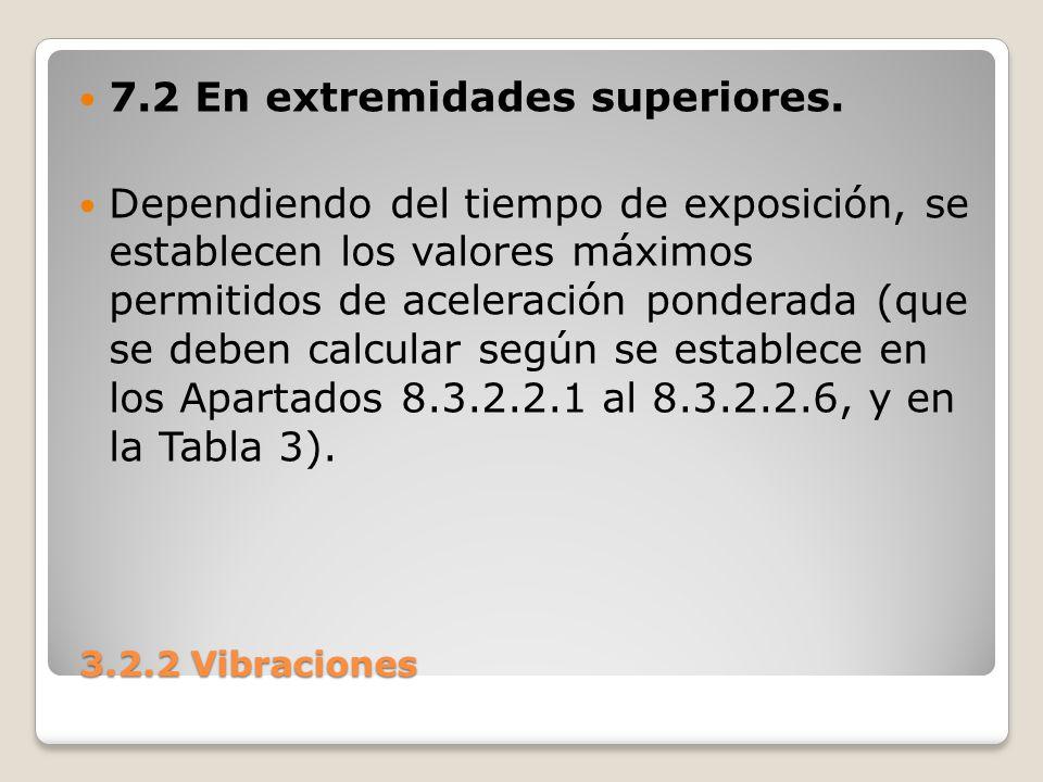 3.2.2 Vibraciones 3.2.2 Vibraciones 7.2 En extremidades superiores. Dependiendo del tiempo de exposición, se establecen los valores máximos permitidos