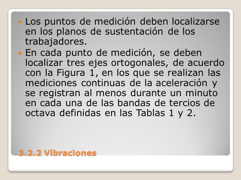 3.2.2 Vibraciones 3.2.2 Vibraciones Los puntos de medición deben localizarse en los planos de sustentación de los trabajadores. En cada punto de medic
