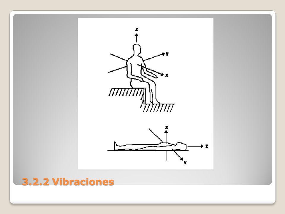 3.2.2 Vibraciones 3.2.2 Vibraciones