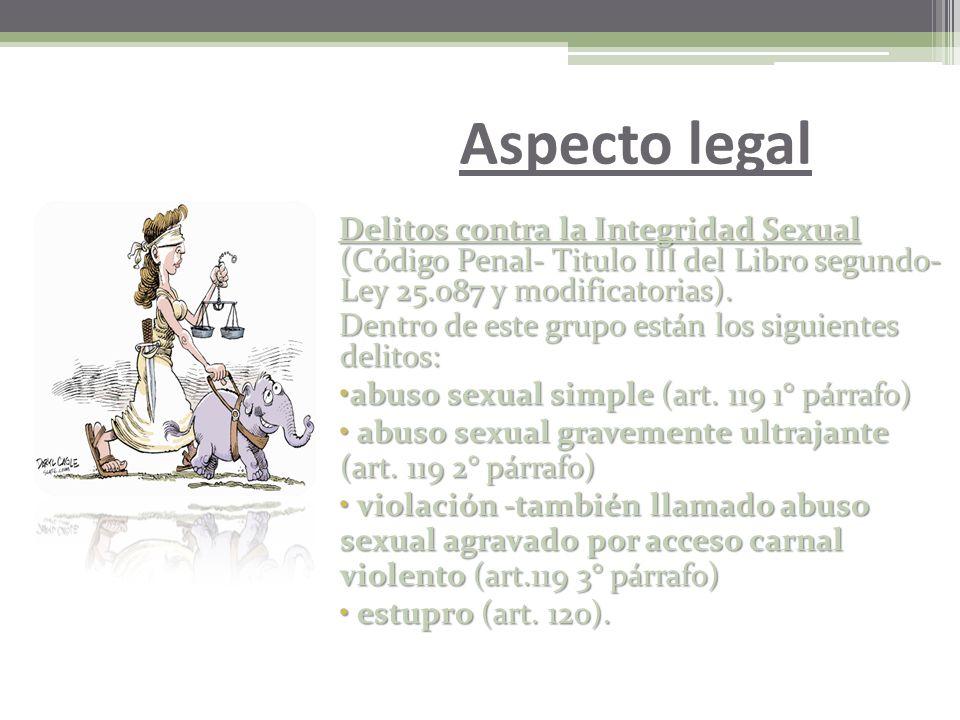 Aspecto legal Delitos contra la Integridad Sexual (Código Penal- Titulo III del Libro segundo- Ley 25.087 y modificatorias).