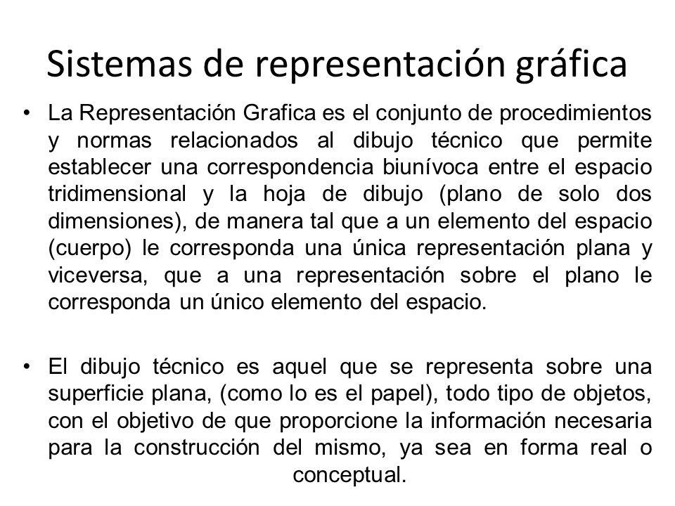 Sistemas de representación gráfica La Representación Grafica es el conjunto de procedimientos y normas relacionados al dibujo técnico que permite establecer una correspondencia biunívoca entre el espacio tridimensional y la hoja de dibujo (plano de solo dos dimensiones), de manera tal que a un elemento del espacio (cuerpo) le corresponda una única representación plana y viceversa, que a una representación sobre el plano le corresponda un único elemento del espacio.