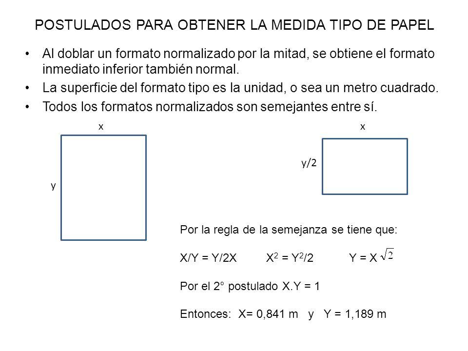 POSTULADOS PARA OBTENER LA MEDIDA TIPO DE PAPEL Al doblar un formato normalizado por la mitad, se obtiene el formato inmediato inferior también normal.