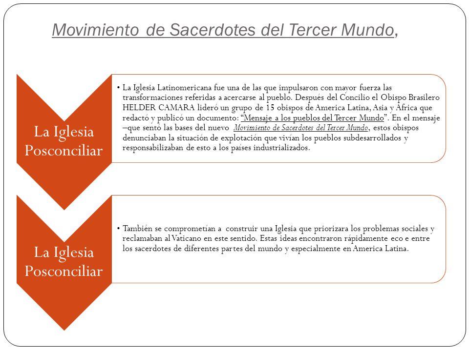 Movimiento de Sacerdotes del Tercer Mundo, La Iglesia Posconciliar La Iglesia Latinomericana fue una de las que impulsaron con mayor fuerza las transf