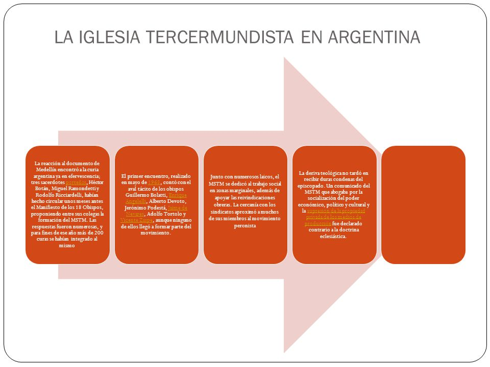 LA IGLESIA TERCERMUNDISTA EN ARGENTINA La reacción al documento de Medellín encontró a la curia argentina ya en efervescencia; tres sacerdotes porteño