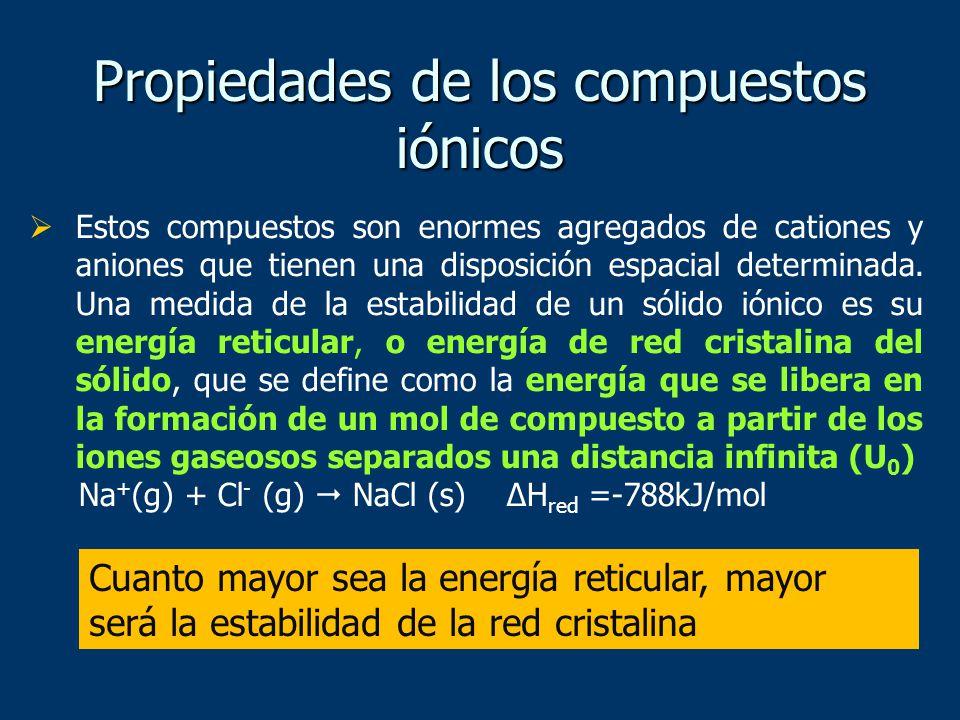Propiedades de los compuestos iónicos Estos compuestos son enormes agregados de cationes y aniones que tienen una disposición espacial determinada.