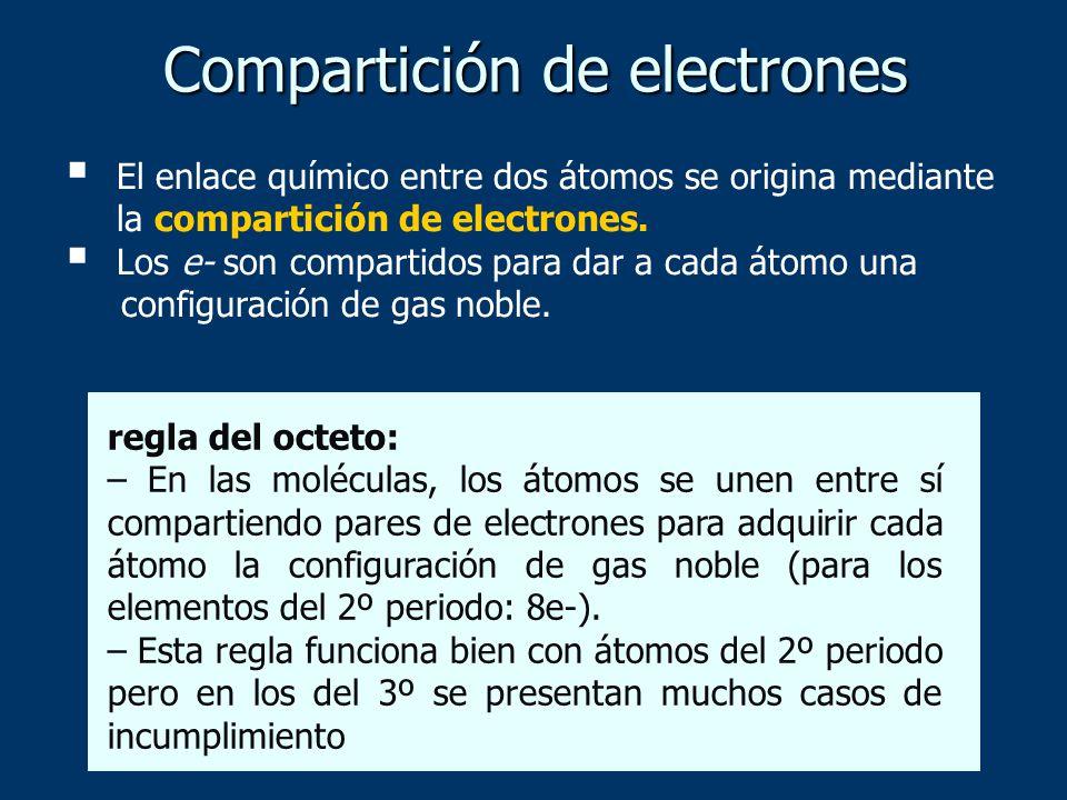 Compartición de electrones El enlace químico entre dos átomos se origina mediante la compartición de electrones. Los e- son compartidos para dar a cad