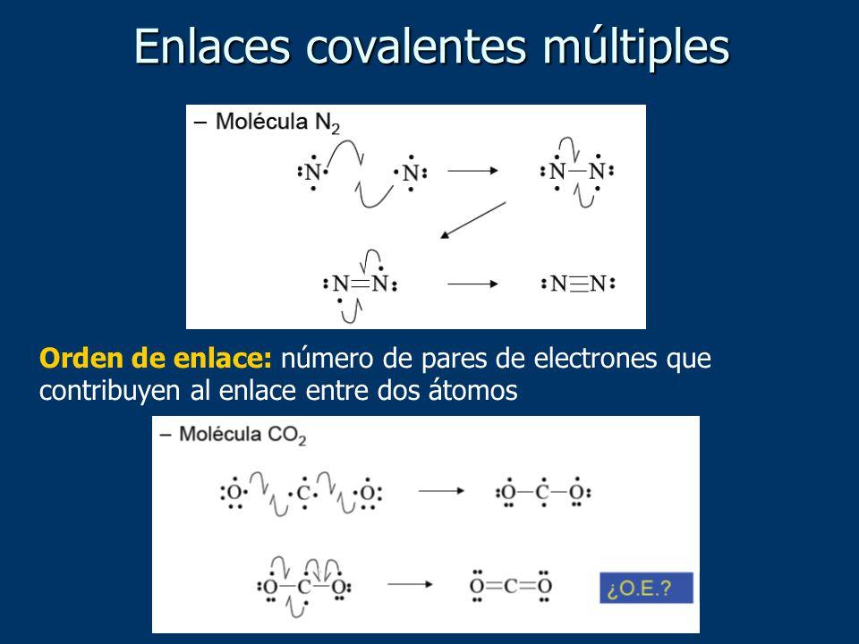 Enlaces covalentes múltiples Orden de enlace: número de pares de electrones que contribuyen al enlace entre dos átomos