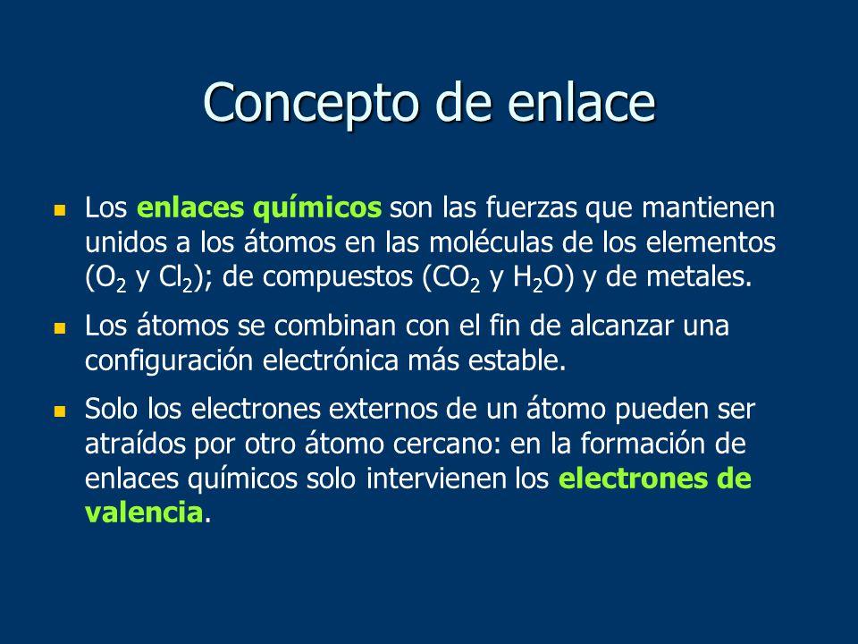 Concepto de enlace Los enlaces químicos son las fuerzas que mantienen unidos a los átomos en las moléculas de los elementos (O 2 y Cl 2 ); de compuestos (CO 2 y H 2 O) y de metales.