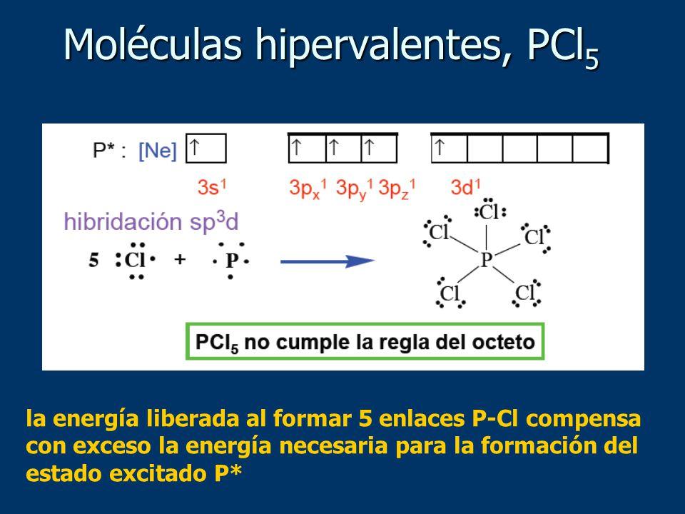 la energía liberada al formar 5 enlaces P-Cl compensa con exceso la energía necesaria para la formación del estado excitado P* Moléculas hipervalentes, PCl 5