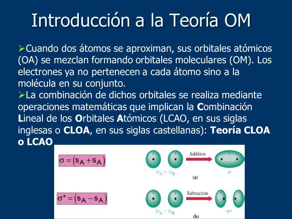 Introducción a la Teoría OM Cuando dos átomos se aproximan, sus orbitales atómicos (OA) se mezclan formando orbitales moleculares (OM). Los electrones