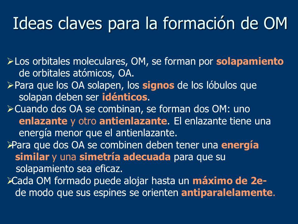 Los orbitales moleculares, OM, se forman por solapamiento de orbitales atómicos, OA. Para que los OA solapen, los signos de los lóbulos que solapan de