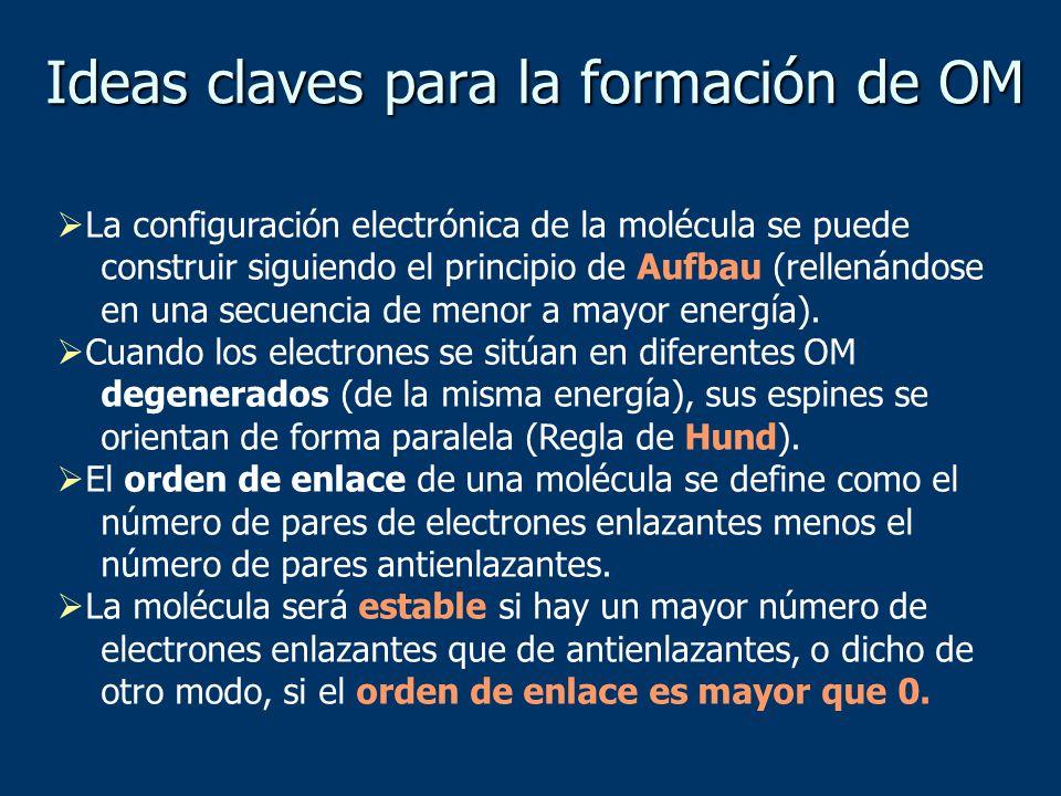 La configuración electrónica de la molécula se puede construir siguiendo el principio de Aufbau (rellenándose en una secuencia de menor a mayor energí
