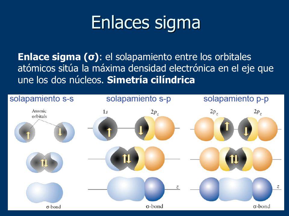 Enlace sigma (σ): el solapamiento entre los orbitales atómicos sitúa la máxima densidad electrónica en el eje que une los dos núcleos. Simetría cilínd