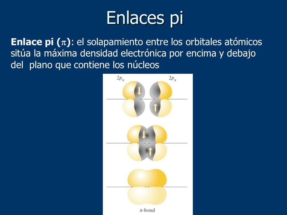 Enlaces pi Enlace pi ( ): el solapamiento entre los orbitales atómicos sitúa la máxima densidad electrónica por encima y debajo del plano que contiene los núcleos