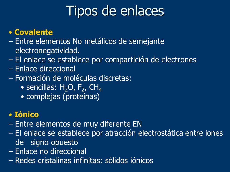 Tipos de enlaces Covalente – Entre elementos No metálicos de semejante electronegatividad. – El enlace se establece por compartición de electrones – E