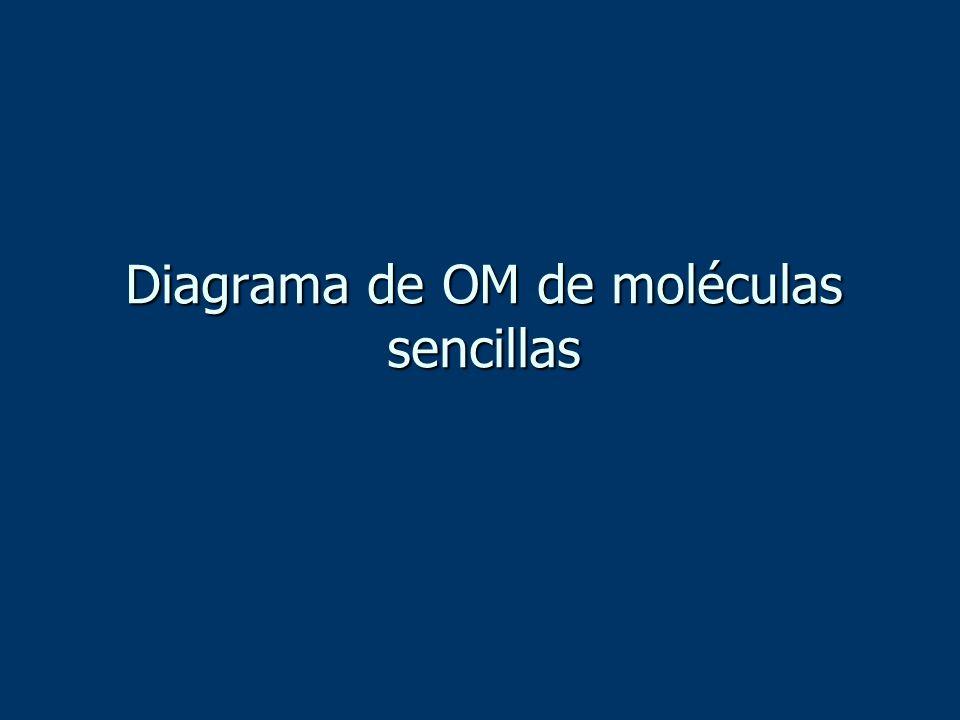 Diagrama de OM de moléculas sencillas