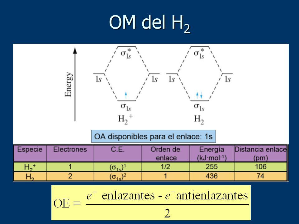 OM del H 2
