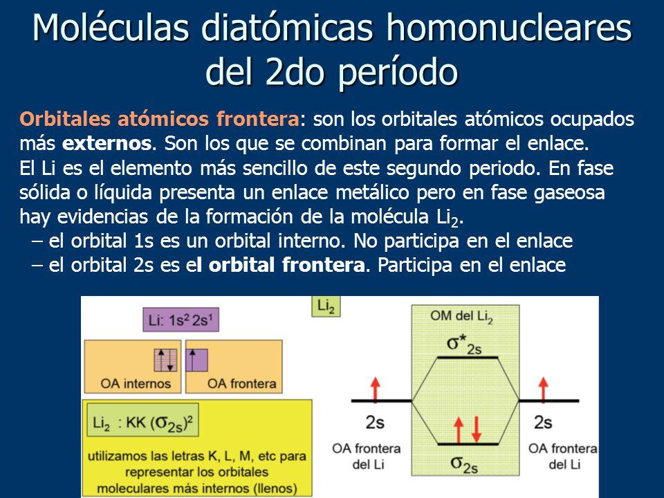 Orbitales atómicos frontera: son los orbitales atómicos ocupados más externos. Son los que se combinan para formar el enlace. El Li es el elemento más