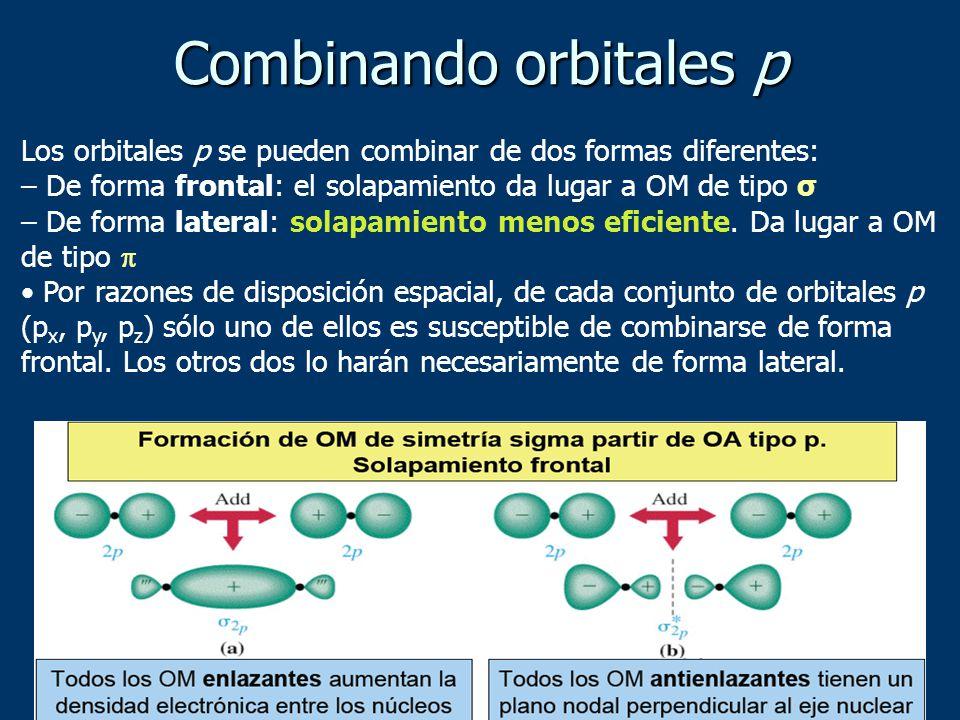 Los orbitales p se pueden combinar de dos formas diferentes: – De forma frontal: el solapamiento da lugar a OM de tipo σ – De forma lateral: solapamiento menos eficiente.