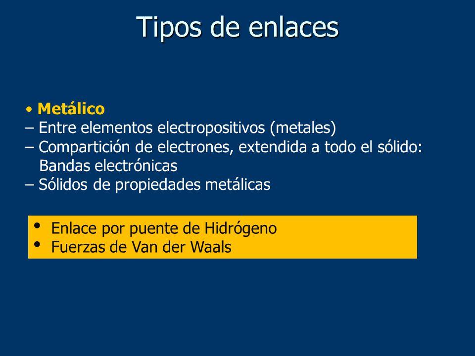 Metálico – Entre elementos electropositivos (metales) – Compartición de electrones, extendida a todo el sólido: Bandas electrónicas – Sólidos de propiedades metálicas Tipos de enlaces Enlace por puente de Hidrógeno Fuerzas de Van der Waals