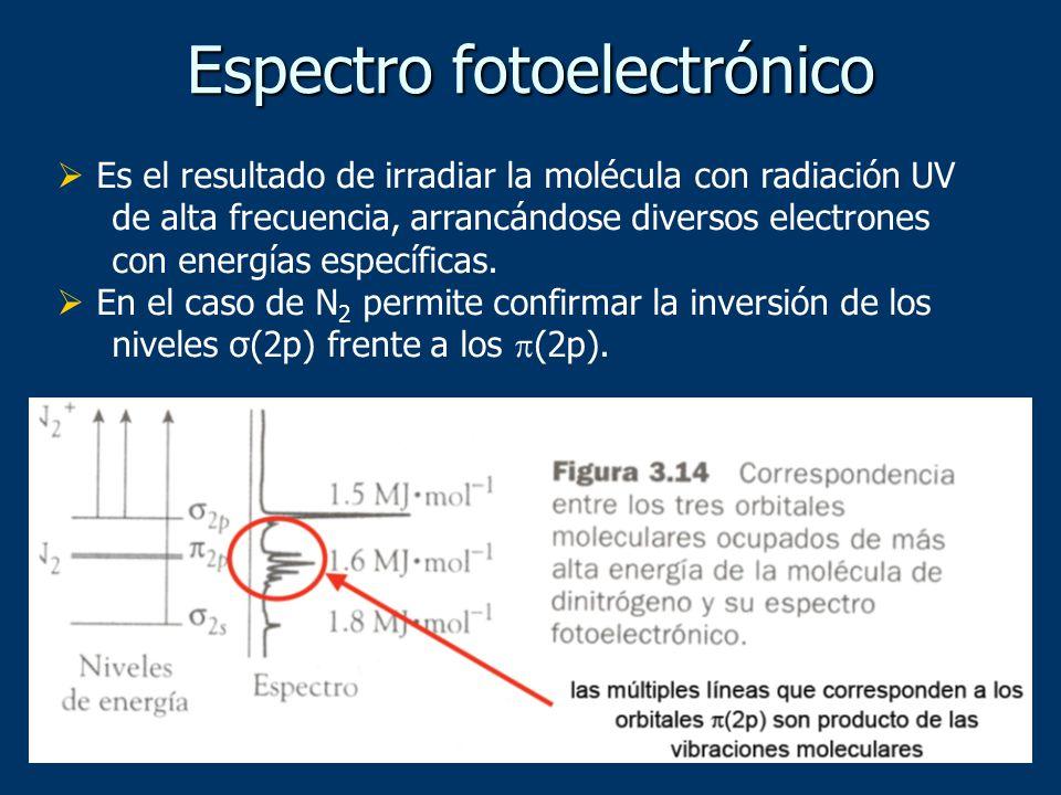 Espectro fotoelectrónico Es el resultado de irradiar la molécula con radiación UV de alta frecuencia, arrancándose diversos electrones con energías específicas.