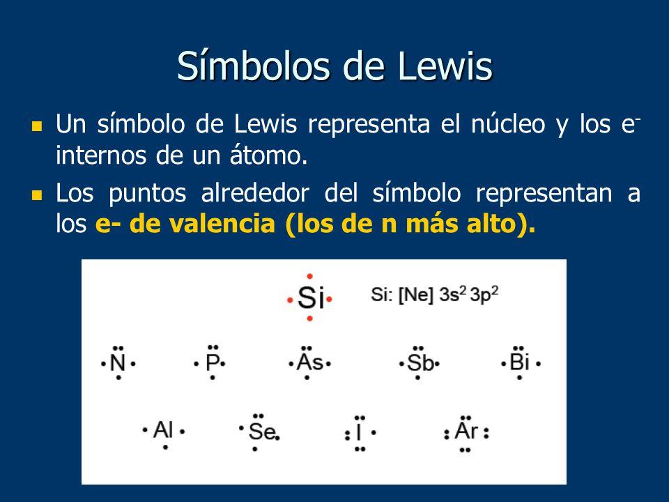 Símbolos de Lewis Un símbolo de Lewis representa el núcleo y los e - internos de un átomo. Los puntos alrededor del símbolo representan a los e- de va