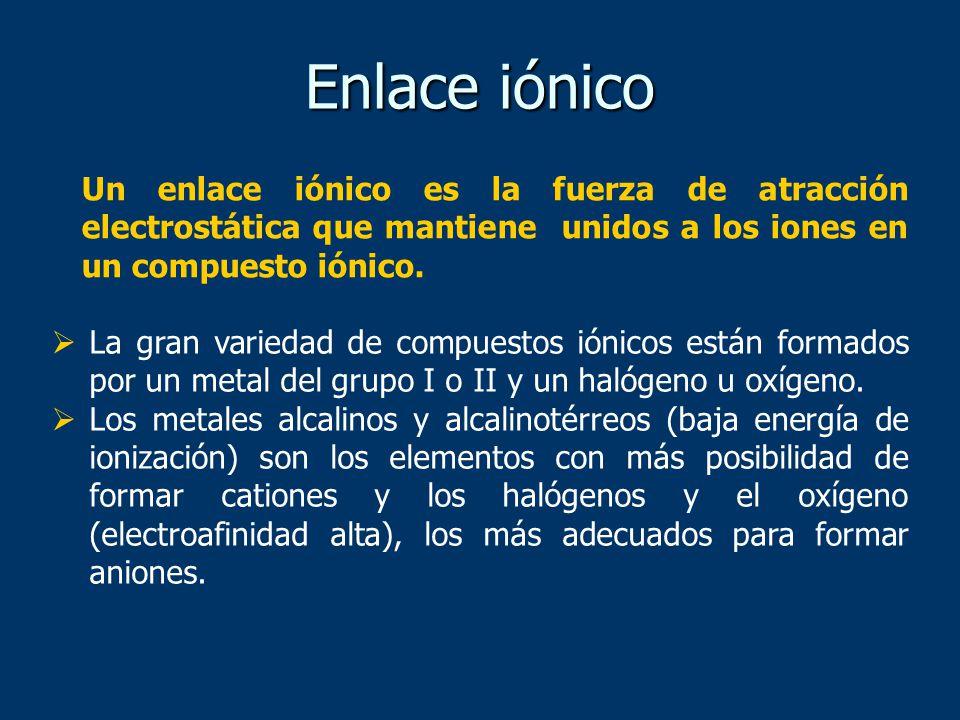 Enlace iónico La gran variedad de compuestos iónicos están formados por un metal del grupo I o II y un halógeno u oxígeno. Los metales alcalinos y alc
