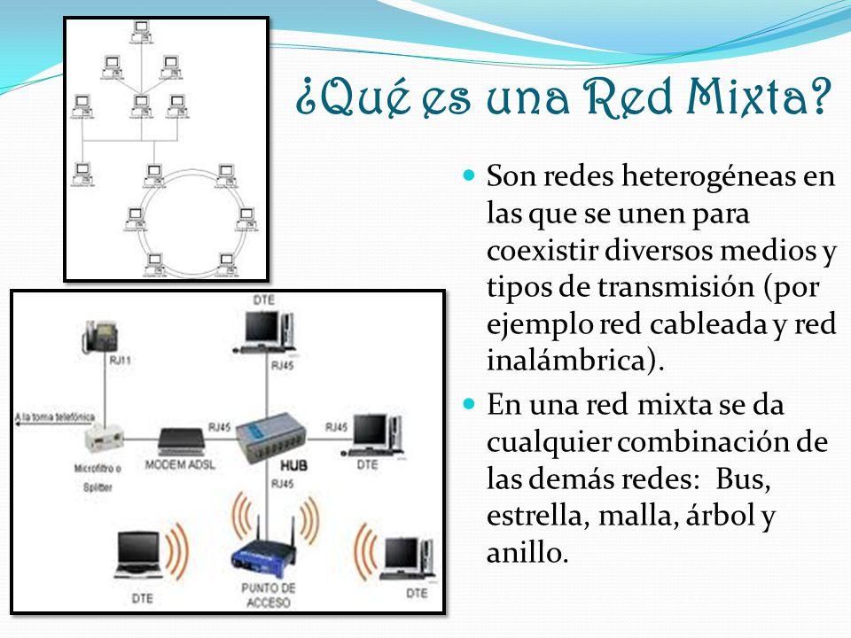 Ventajas de una Red Inalámbrica: Movilidad, Ahorro de costo, Facilidad de instalación, Escalabilidad (facilidad al agregar equipos a la red), Velocidad de instalación y simplicidad: eliminan la necesidad de cables a través de paredes y techos, Facilidad en la configuración para el usuario y de uso, Accesibilidad: actualmente todos los equipos portátiles y teléfonos móviles, vienen equipados con la tecnología WI-FI necesaria para conectarse directamente con una red LAN inalámbrica.