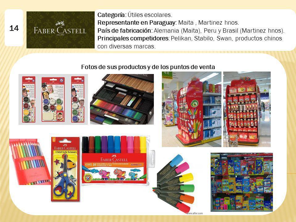 Categoría: Útiles escolares. Representante en Paraguay: Maita, Martinez hnos. País de fabricación: Alemania (Maita), Peru y Brasil (Martinez hnos). Pr