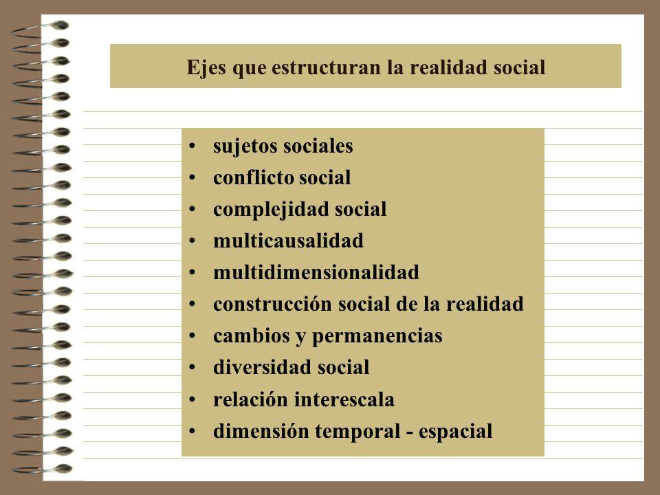 Las Ciencias Sociales subjetividad ideología compromiso conflictos aspectos que antes no garantizaban la cientificidad de las ciencias sociales, desde nuevas aproximaciones teóricas pasan a ser su principal acreditación...