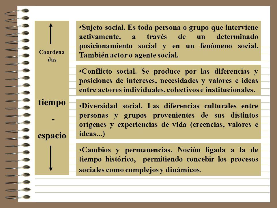 Ejes que estructuran la realidad social sujetos sociales conflicto social complejidad social multicausalidad multidimensionalidad construcción social de la realidad cambios y permanencias diversidad social relación interescala dimensión temporal - espacial