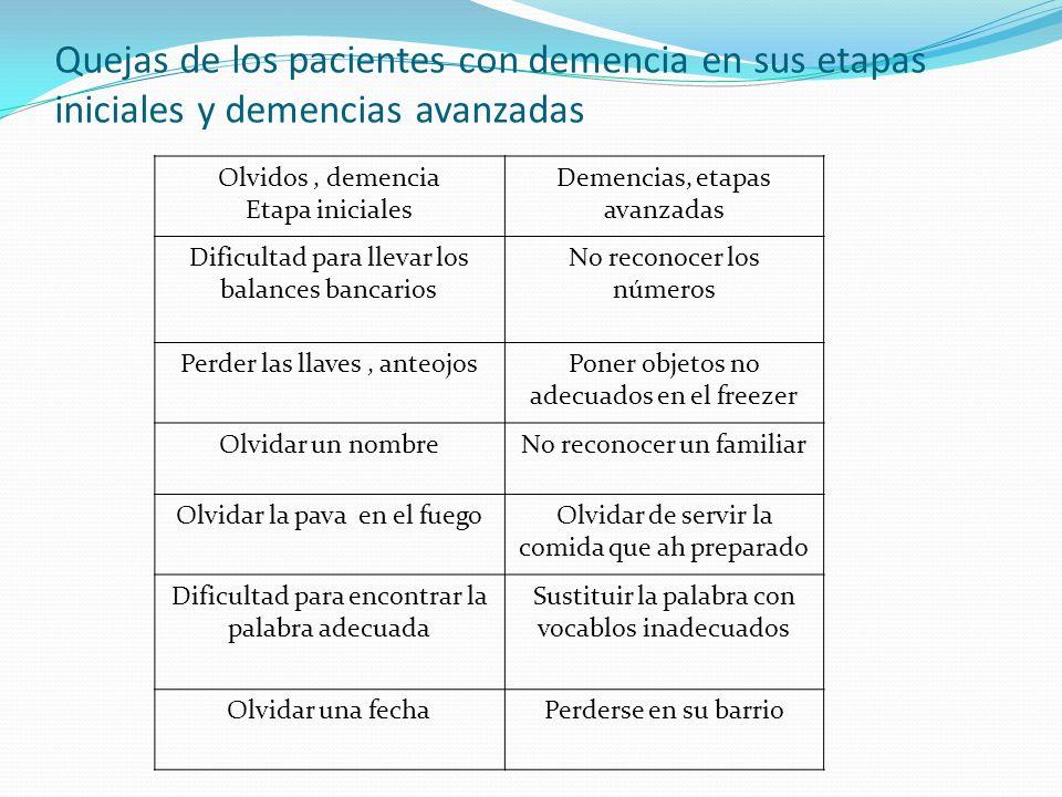 Quejas de los pacientes con demencia en sus etapas iniciales y demencias avanzadas Olvidos, demencia Etapa iniciales Demencias, etapas avanzadas Dific