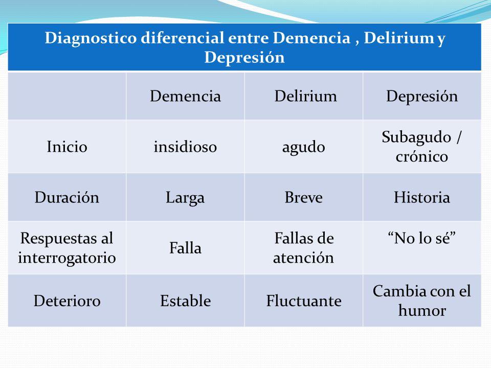 Diagnostico diferencial entre Demencia, Delirium y Depresión Demencia DeliriumDepresión Inicioinsidiosoagudo Subagudo / crónico DuraciónLargaBreveHist